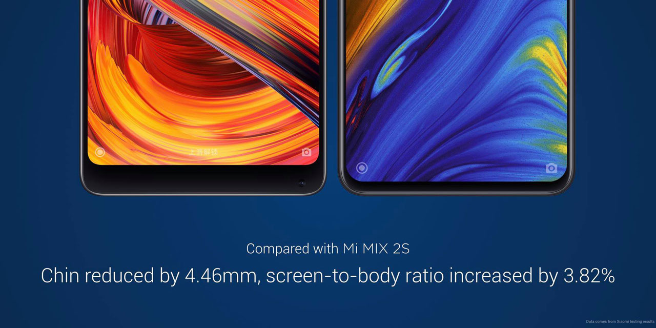 Spodnji rob Mi MIX 2S in 3.