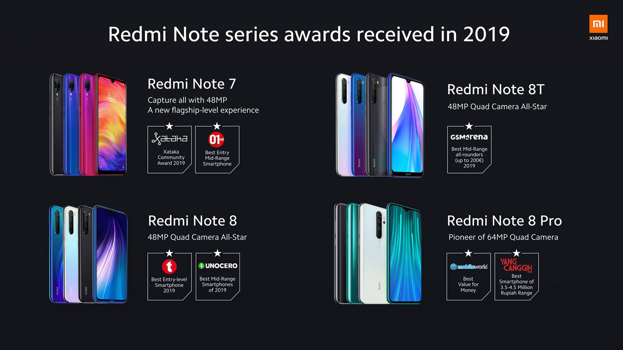 Redmi Note nagrade 2019